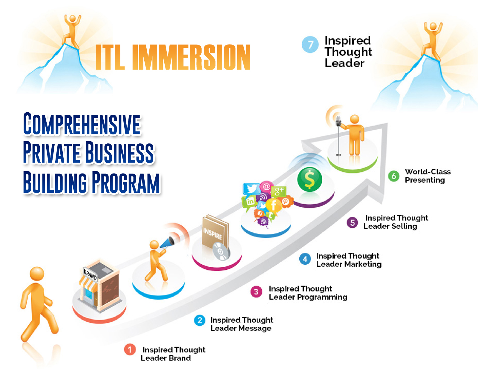 Inspired Thought Leader Immersion Program
