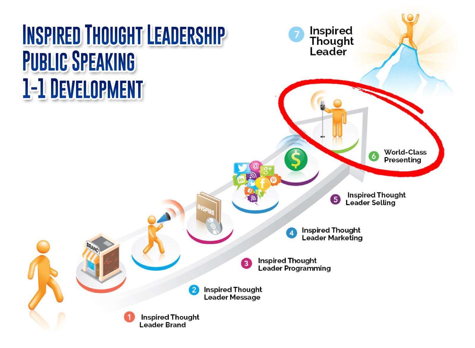 New Paradigm Audience Leadership Development